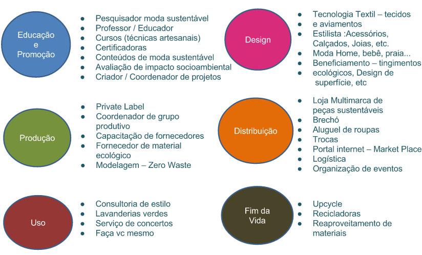 caminhos-moda-sustentavel-3